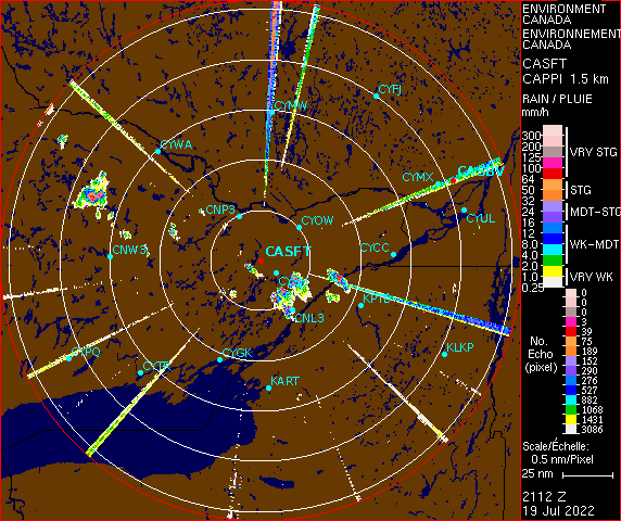 precipitation Ottawa